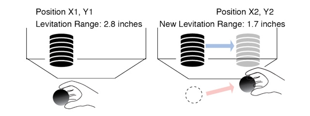 ZeroN image